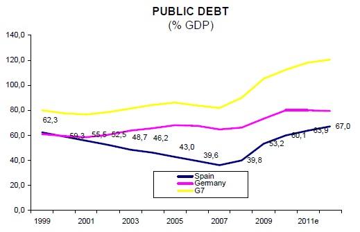 publicdebt