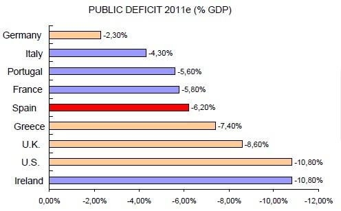 publicdeficit