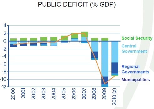 publicdeficit2