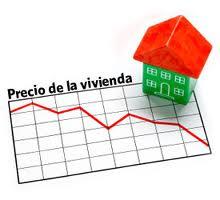 housing prices Spain