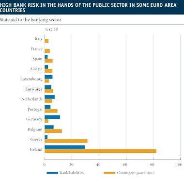 i04 5 riesgo bancario