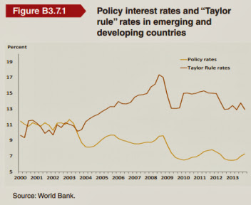 The Threats of Emerging Countries For the Euro