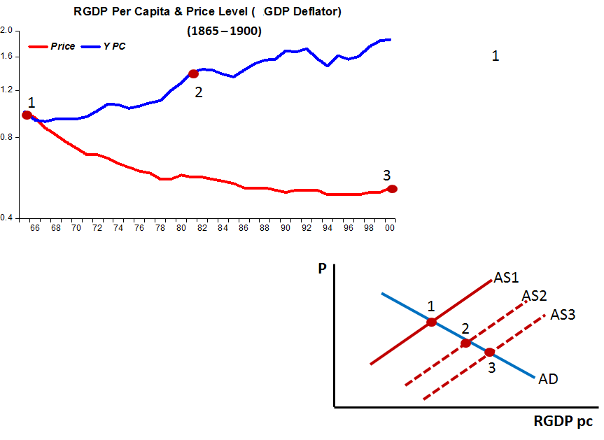 deflation-evil_1[1]